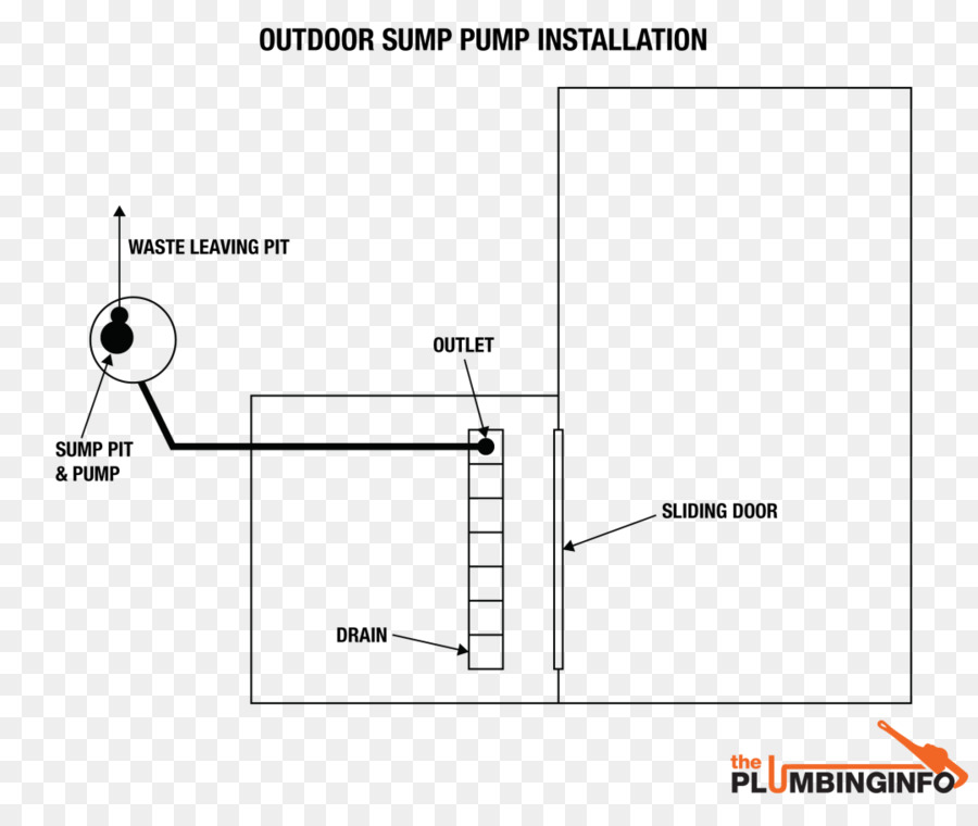 Wiring diagram Electrical Wires & Cable Schematic Sump pump ...