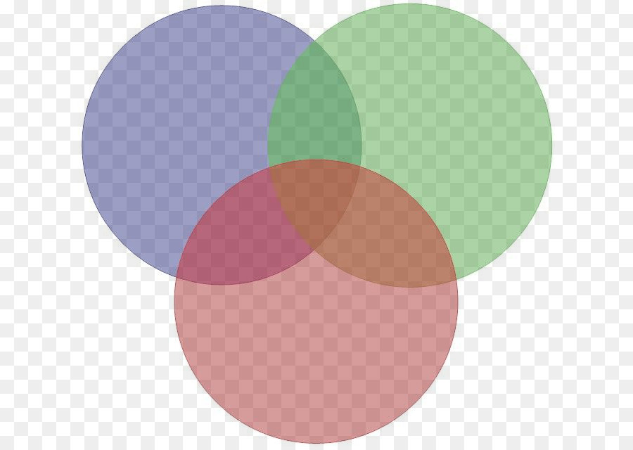 venn diagram color circle drawing circle png download 678 635 rh kisspng com Venn Diagram Examples Venn Diagram Examples