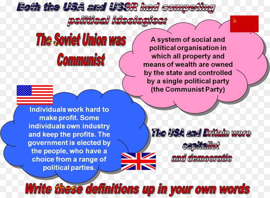 essay on capitalism socialism and communism Capitalism is an economic and political system in which individuals own economic resources and industry, whereas under socialism, the state • social-democratic or social market economy: this economic system is an attempt to balance the benefits of a free-market system with a strong social.