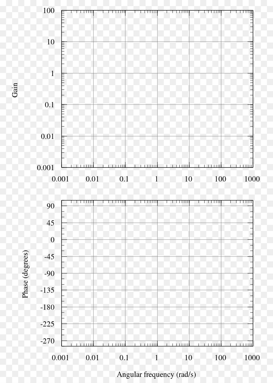 Bode plot diagram template logarithmic scale angle png download bode plot diagram template logarithmic scale angle ccuart Image collections