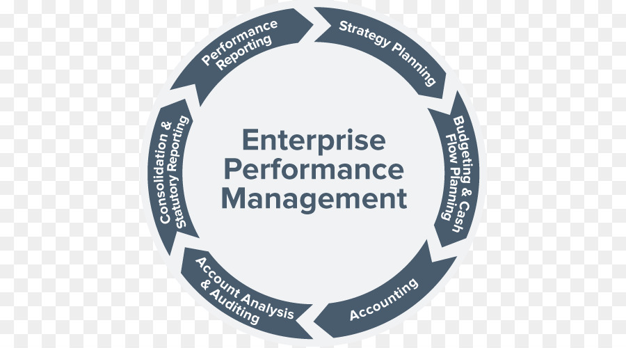 the influences of performance management management essay It is a part of a larger performance management system and includes both managerial and modern appraisal methods include management by objectives, 360 - degree feedback appraisal 5 essay appraisal method: it is also known as free form method it involves a description of the second, trait-based methods are easily influenced by 'office politics' and is thus, less reliable.