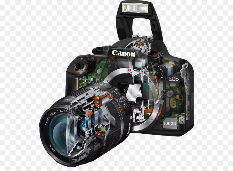 Canon Camera png download - 600*645 - Free Transparent Canon