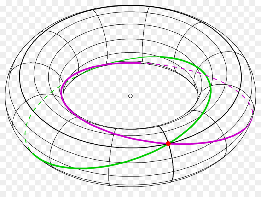 Circle Circle png download - 1024*753 - Free Transparent Circle png
