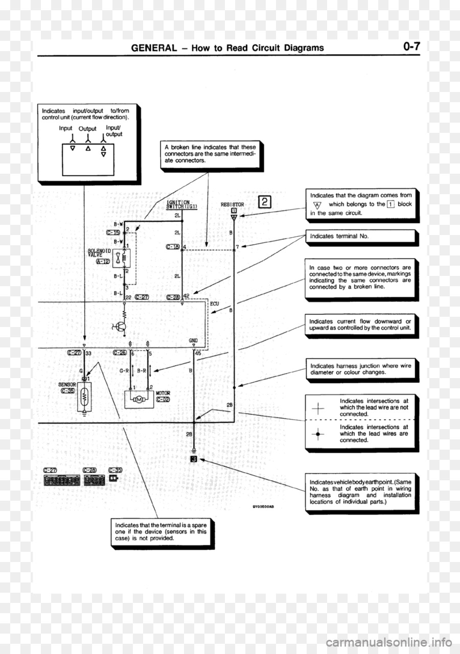 Wiring Diagram Electrical Wires Cable Block Fuse Year 2 Mitsubishi Galant Gto