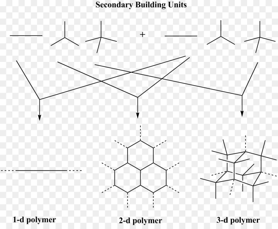 Covalente orgánico marco de Metal–orgánicos marco de la Construcción ...