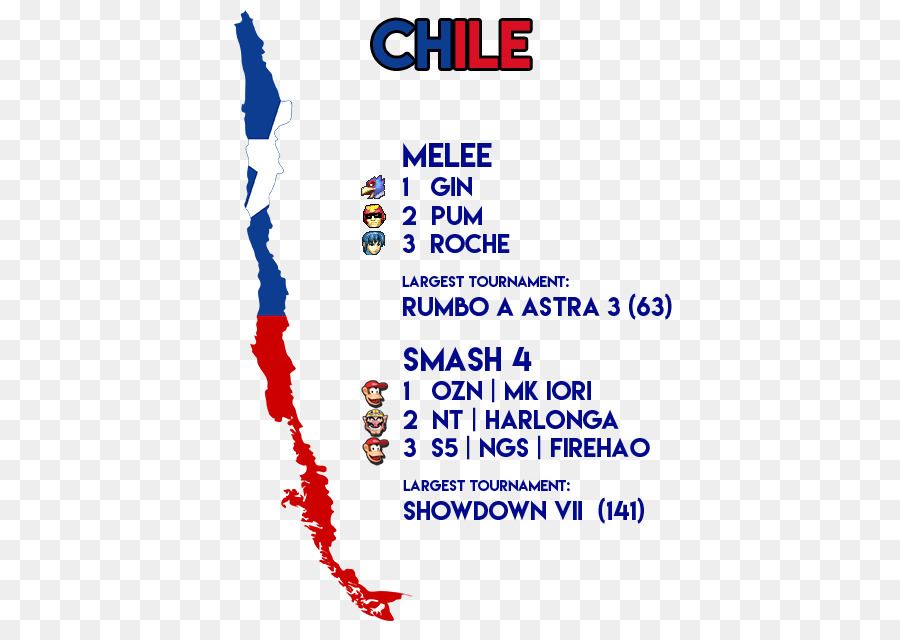 Chile Flag Map on