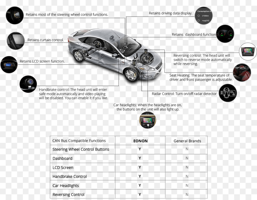 Car Car png download - 1325*1023 - Free Transparent Car png Download