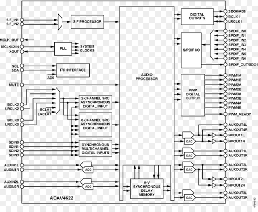 Technical drawing Car Engineering Diagram - design png download ...
