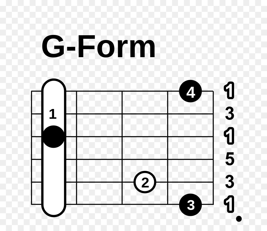 Barre Chord Guitar A Major Sharp Guitar Png Download 768768