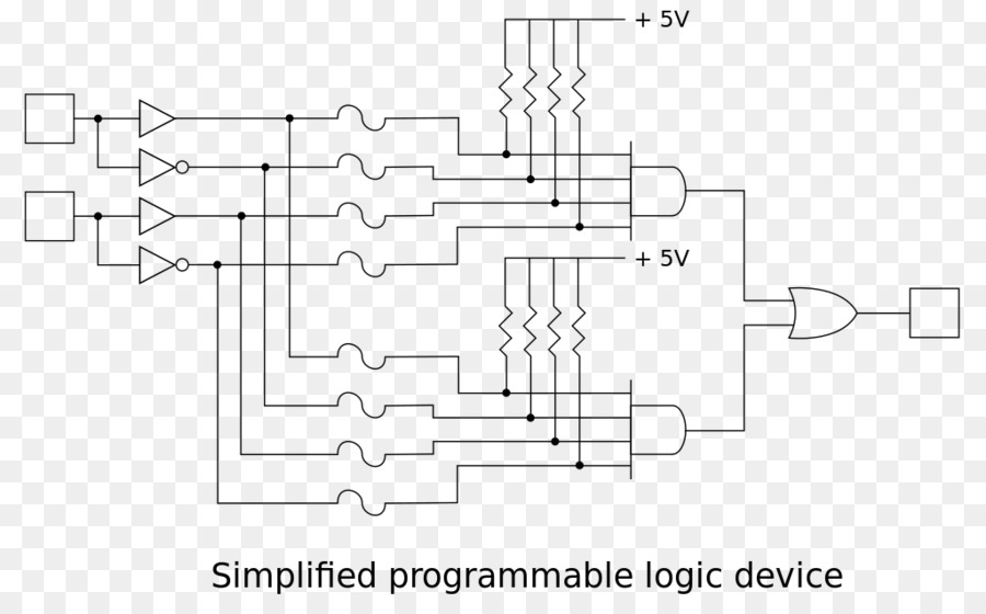 programmable logic device logic gate wiring diagram programmable rh kisspng com Safety Logic Diagram Safety Logic Diagram