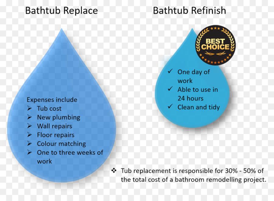 Cost Bathtub refinishing Price Estimation - Bathtub Liner png ...