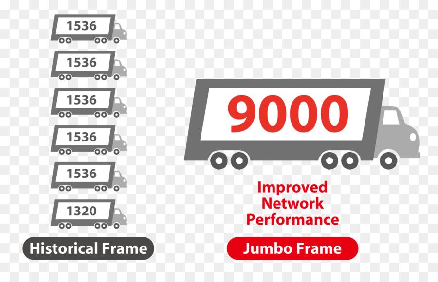 Jumbo frame Gigabit Ethernet Network switch - Autonegotiation png ...