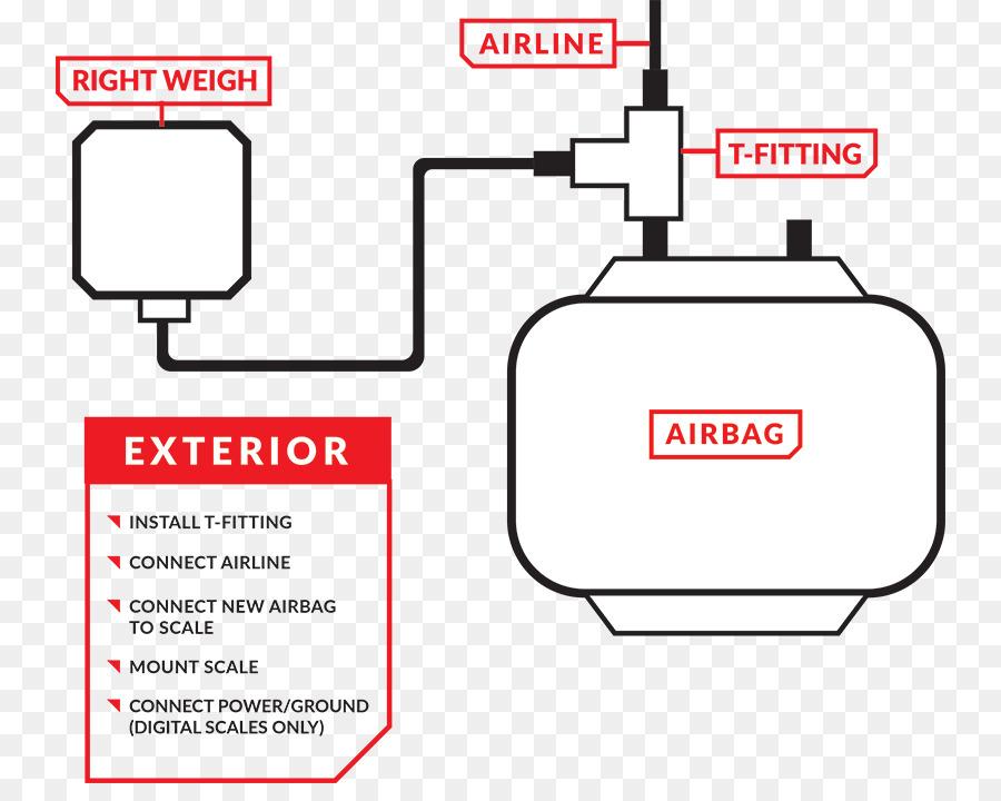 air suspension wiring diagram 7 15 kenmo lp de \u2022car air suspension wiring diagram bascule car png download 800 rh kisspng com 2004 lincoln navigator air suspension diagram truck air suspension systems air