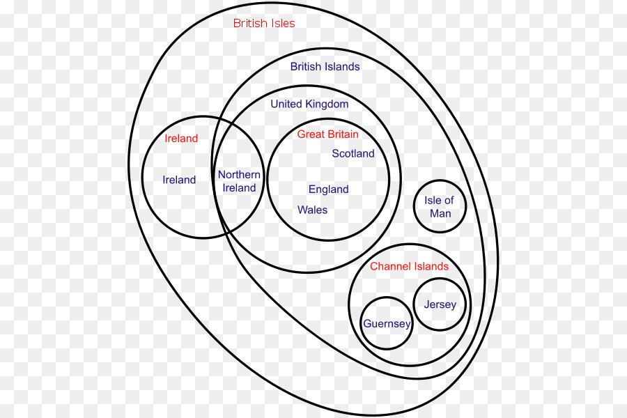england british isles euler diagram venn diagram england