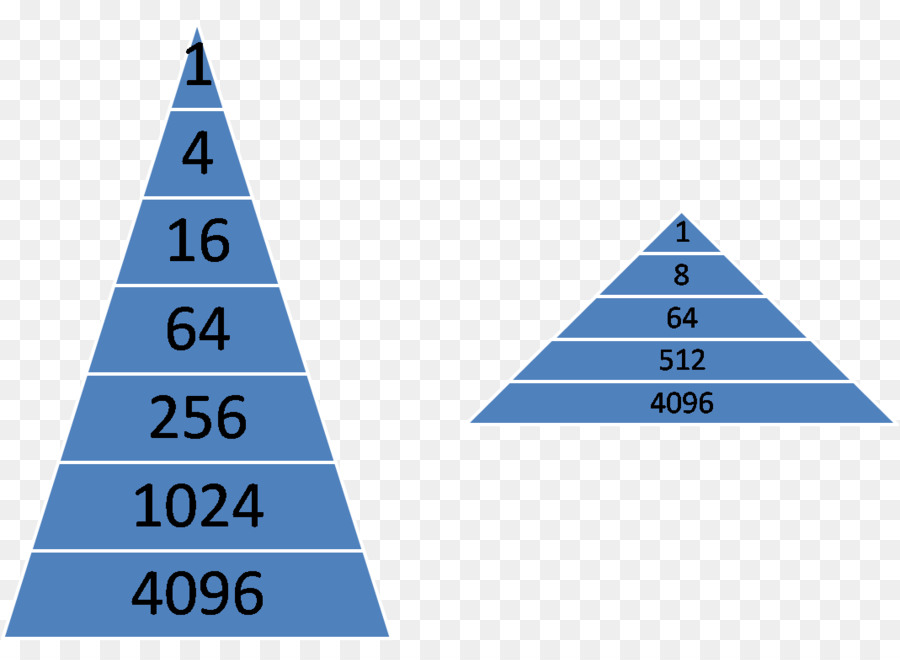 Triangle capability maturity model diagram triangle png download triangle capability maturity model diagram triangle publicscrutiny Image collections