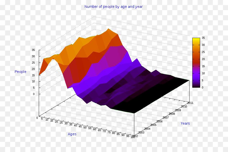Ollolai Gavoi Diagram Pie Chart Cosenza Png Download 800600