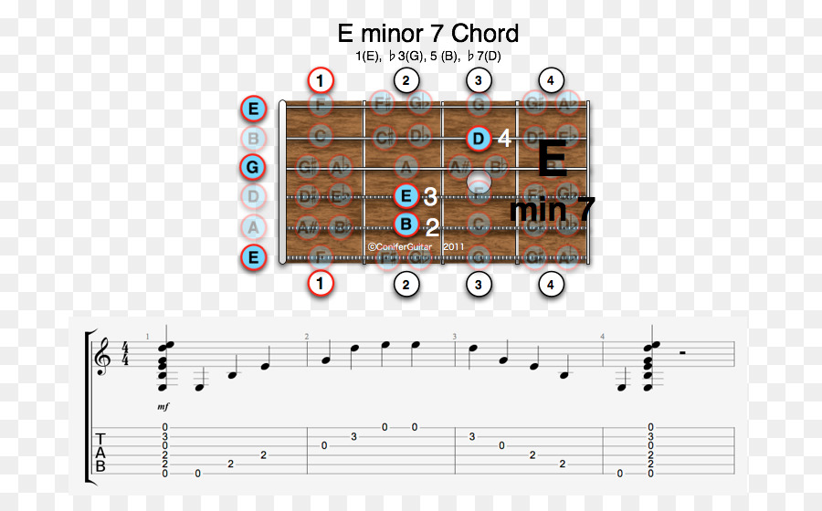 Barre Chord Guitar Chord Major Chord Suspended Chord Guitar Png