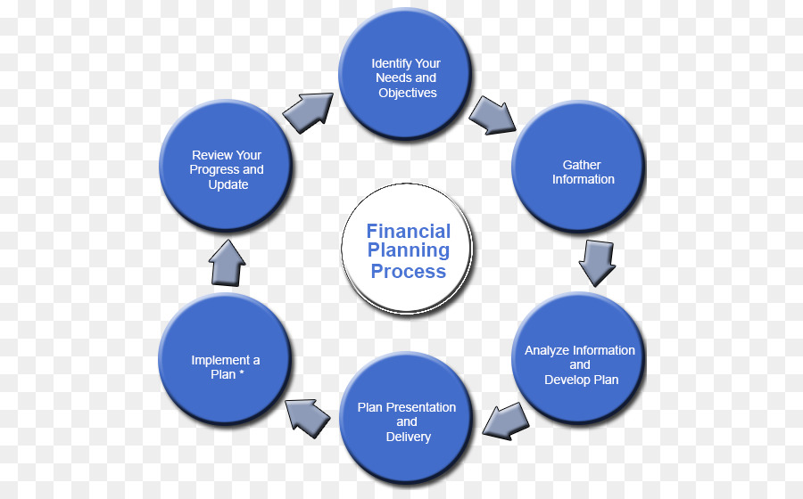 financial planning informative speech A financial officer needs to report on  this course is about developing interesting and informative speeches  we can start planning out our speech.