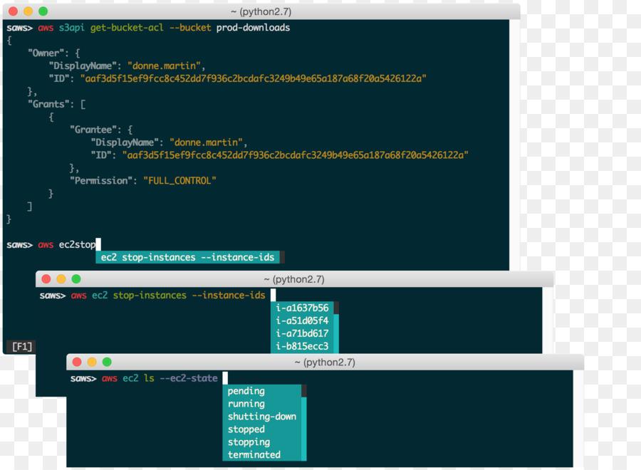 Computer program GitHub Command-line interface Computer Software