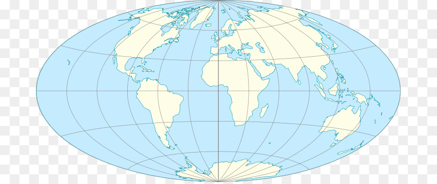 Hammer Projection