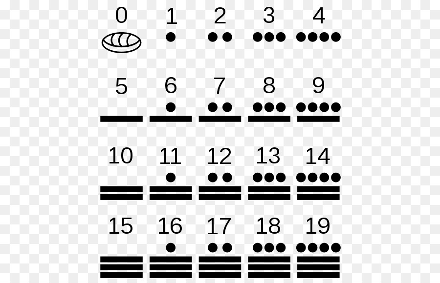 mayan mathematics Maya mathematics constituted the most sophisticated mathematical system ever developed in the americas the maya counting system required only three symbols: a dot representing a value of one.