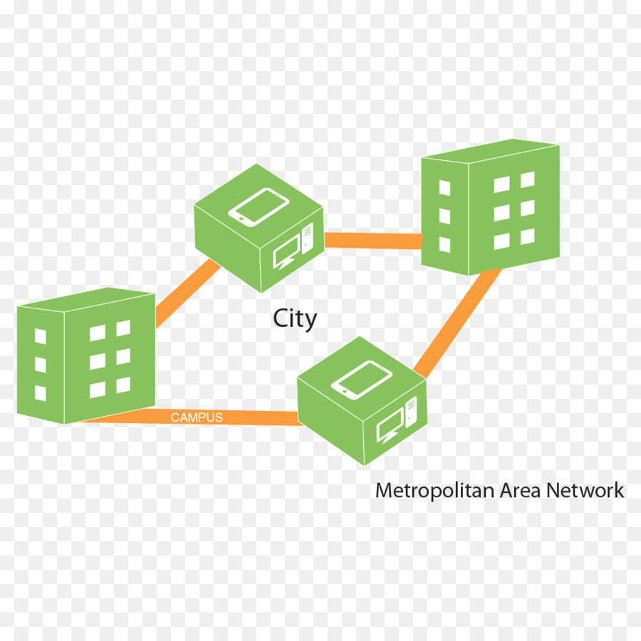 Metropolitan Area Network Wiring Diagram Campus Local Wire Others