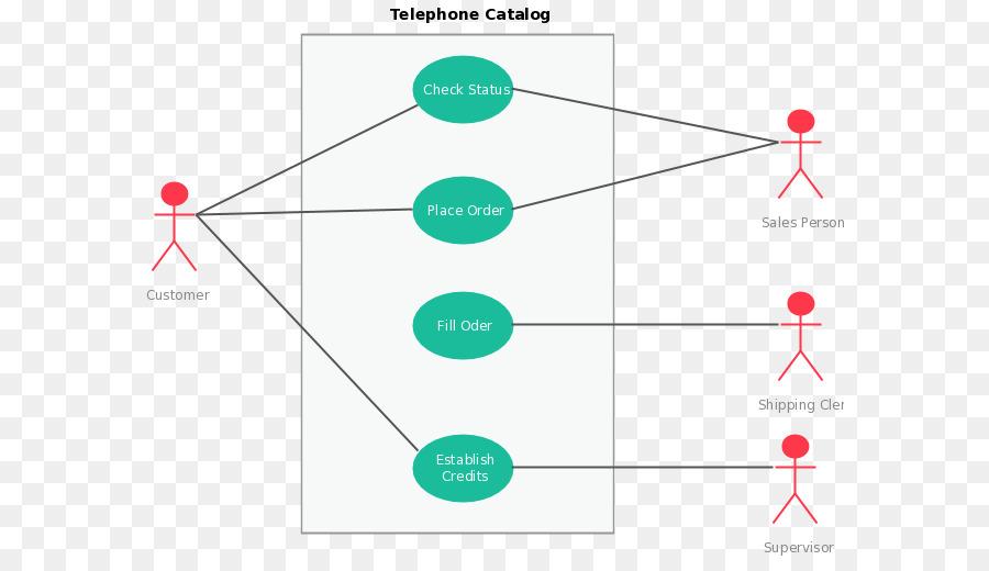 Use Case Diagram Uml Distilled Unified Modeling Language Actor Png