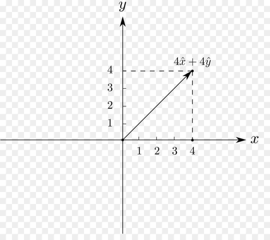 Cartesian sistem koordinat sistem koordinat polar grafik fungsi dua cartesian sistem koordinat sistem koordinat polar grafik fungsi dua dimensi ruang pesawat ccuart Images