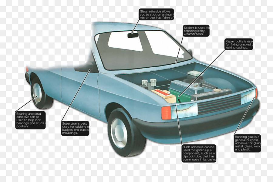 Car Motor Vehicle png download - 1489*974 - Free Transparent Car png