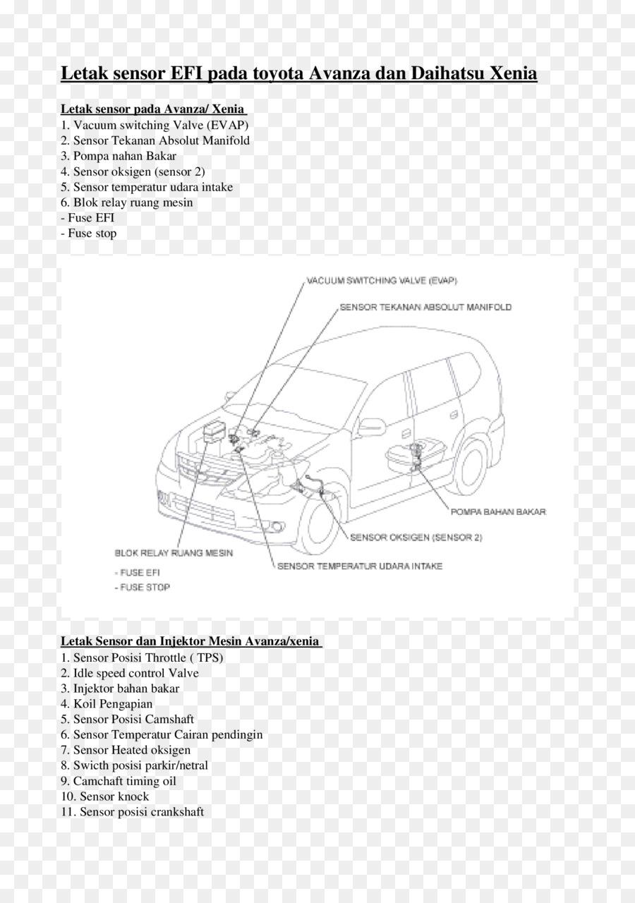Toyota Avanza Daihatsu Xenia Car Download 16532339 Free Wiring Diagram