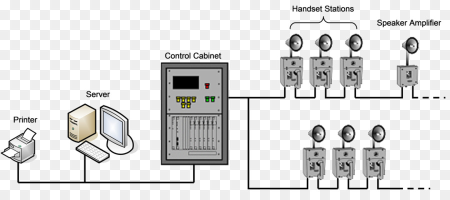 Wiring Diagram For Pa System Pa System Lights Simple Pa