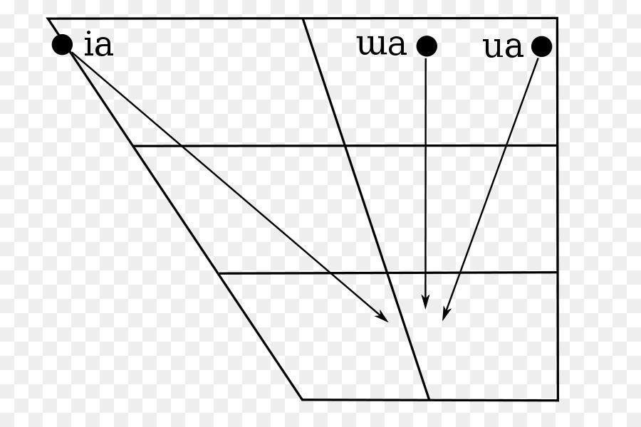 Great Vowel Shift Vowel Diagram Diphthong Thai Others Png Download