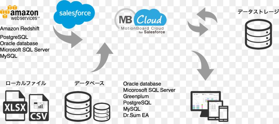 Sql Server Logo png download - 1508*658 - Free Transparent