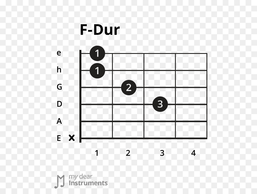 Guitar Chord Major Scale Major Chord Guitar Png Download 600680