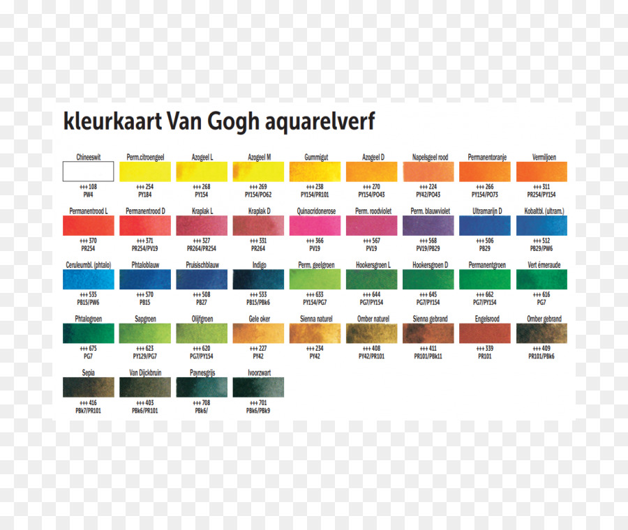 Watercolor Painting Oil Pastel Sennelier Color Chart Paint Png