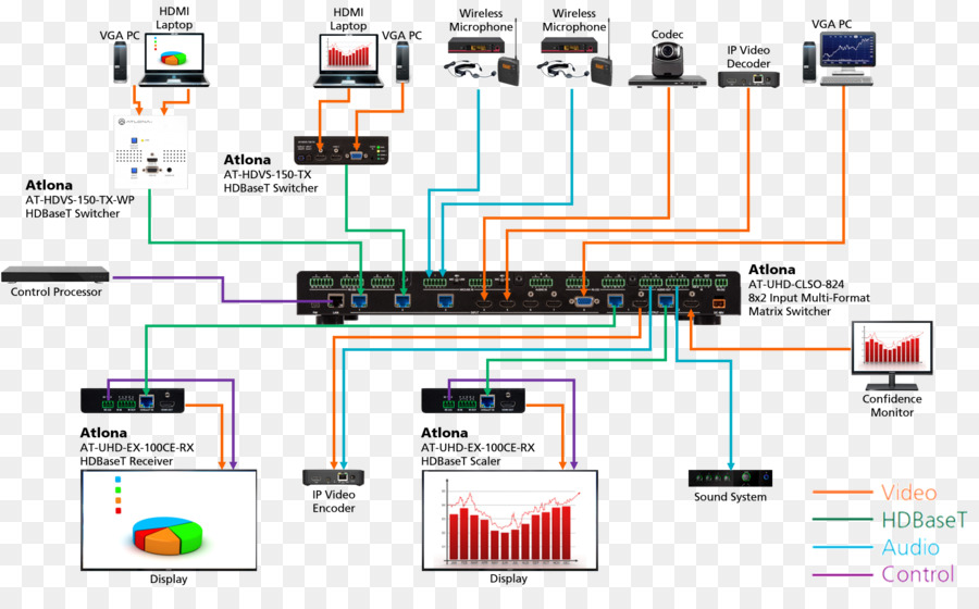 category 6 cable wiring diagram hdmi ultra high definition