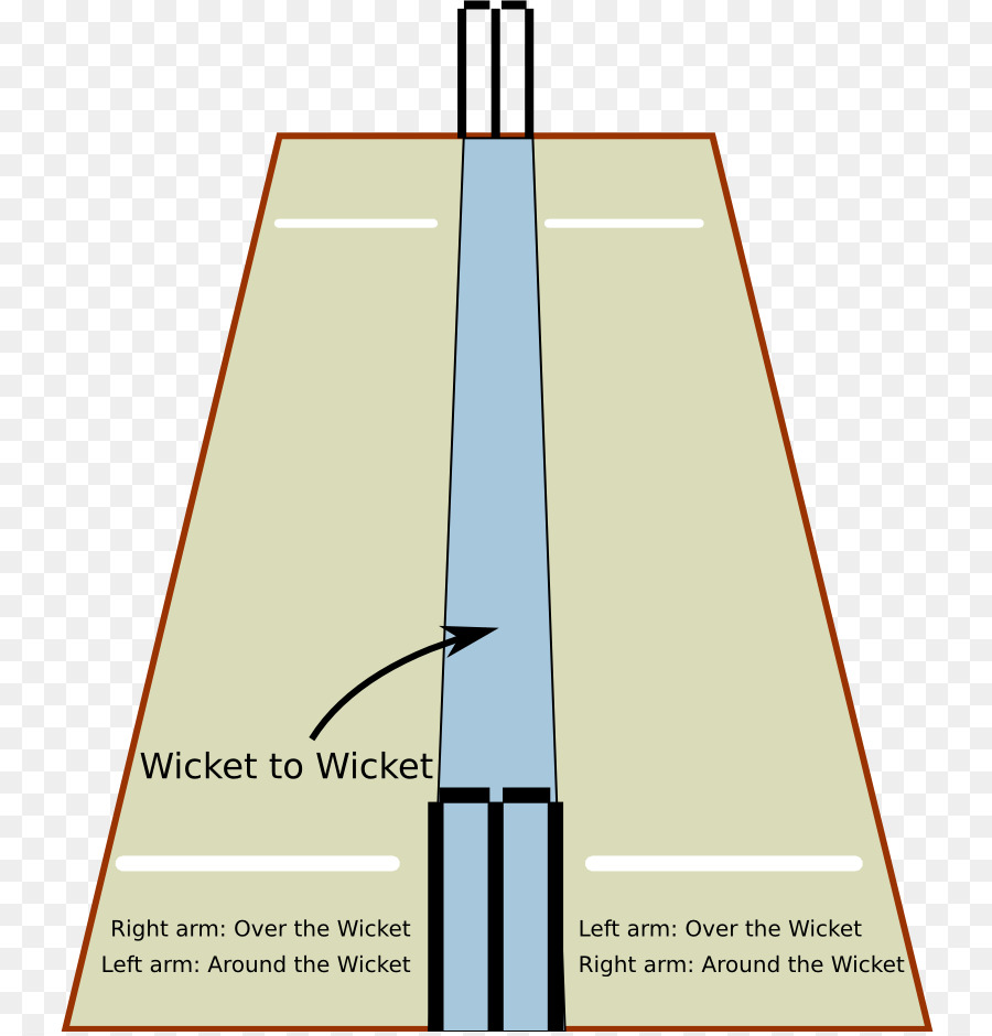 cricket pitch, cricket field, cricket, structure, diagram png