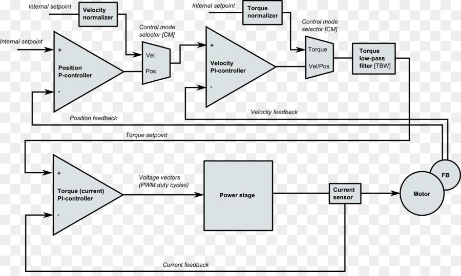 Servo Drive Servomotor Servomechanism Motor Controller Wiring Rhkiss: Servo Motor Wiring Diagram At Gmaili.net
