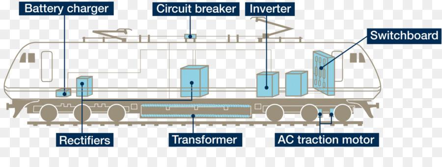 kisspng train rail transport railway electric traction tra electric locomotive 5b20ca703e7834.5697405815288756322559 train rail transport railway electric traction traction motor