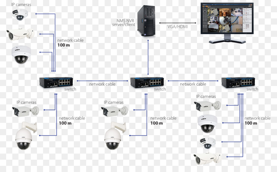 Ip Camera Wiring Diagram | Wiring Schematic Diagram - 20 ... on