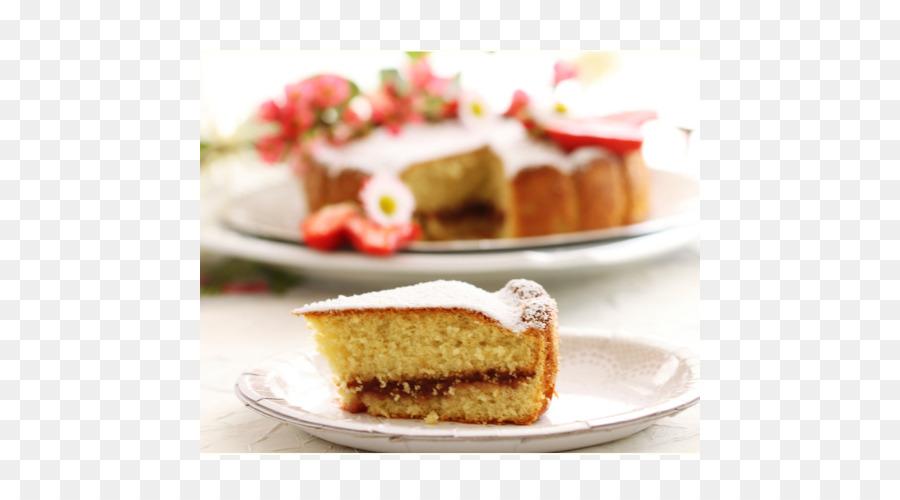 Рецепты кексов бисквит пирогов