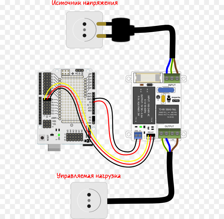 Electrical cable Alternating current Direct current Electronics AC/DC - Ac  dc