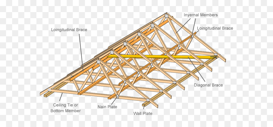 Timber roof truss Domestic roof construction Architectural ...