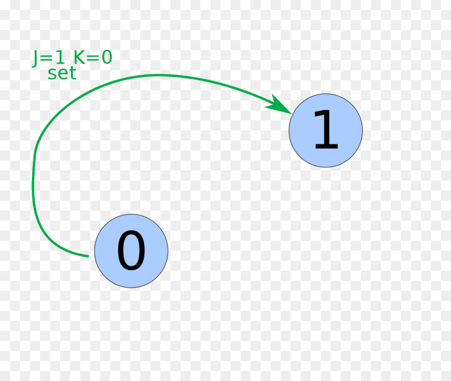 Statechart diagram unified modeling language state diagram circuit statechart diagram unified modeling language state diagram circuit diagram stands ccuart Images