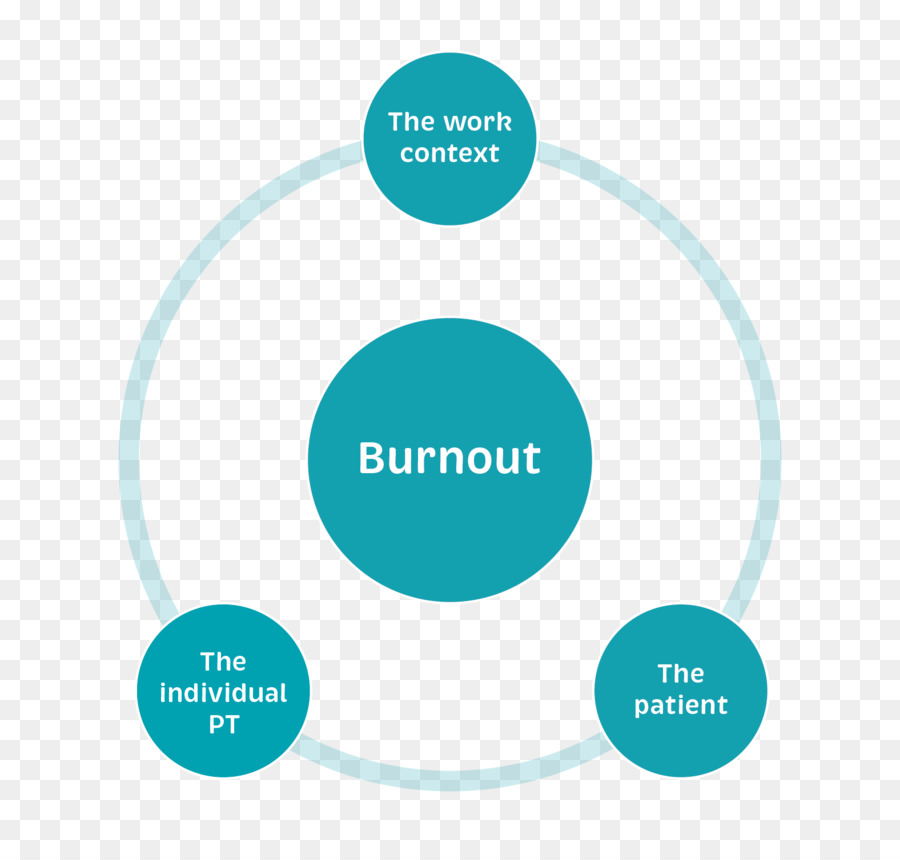 introduction occu pational burnout Evidence-based information on occupational burnout from hundreds of trustworthy sources for health and social care make better, quicker, evidence based decisions.