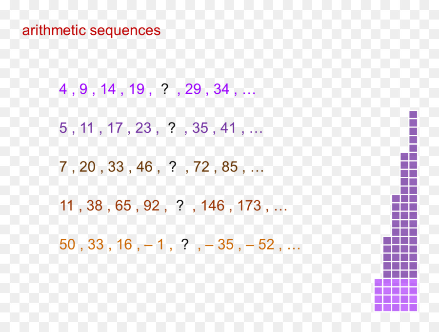 Progresión aritmética Matemáticas Secuencia de la progresión ...