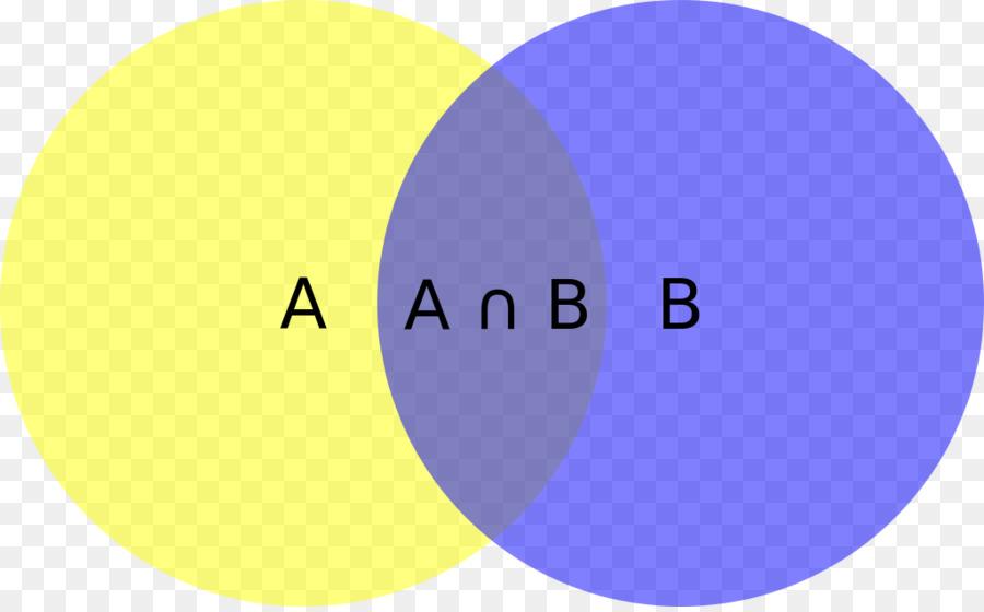 Intersection Venn Diagram Set Theory Borel Set Intersection Png