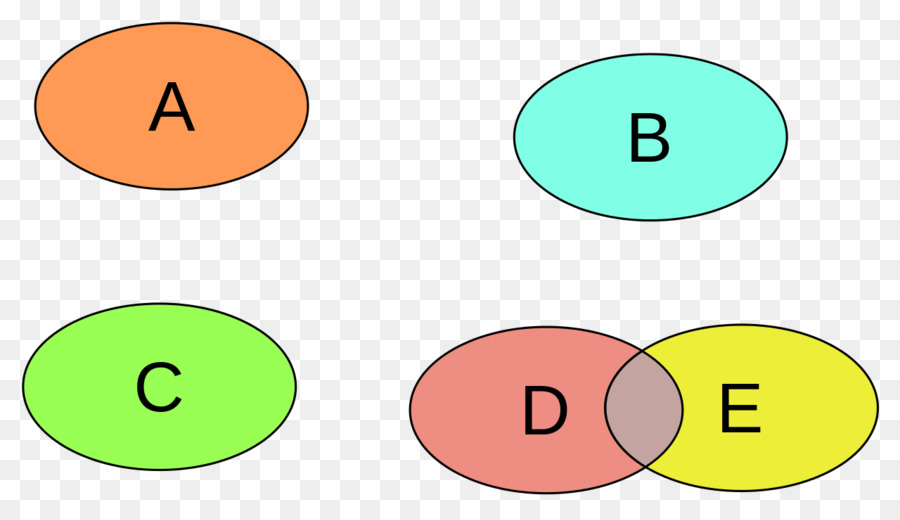 Disjoint Sets Union Set Theory Intersection Take Notes Png