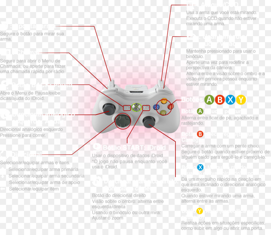 22dd6bb9ea Xbox 360 controller Metal Gear Solid V  The Phantom Pain PlayStation 2 Metal  Gear Solid 2  Sons of Liberty - xbox png download - 919 782 - Free  Transparent ...