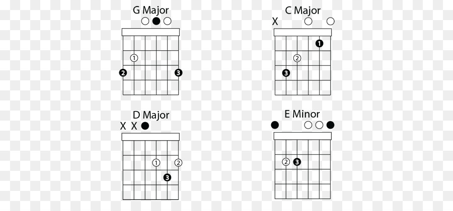 Knockin On Heavens Door Essential Guitar Chords Guitar Chords
